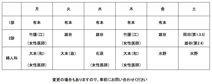 犬山総合中央病院健康管理センター 担当医表
